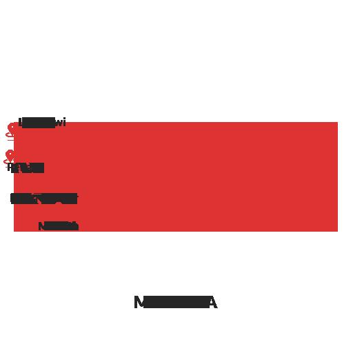Going Beyonder in Kuala Lumpur & Langkawi 7D6N