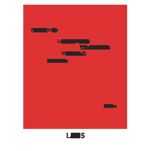 Laos_map_outline