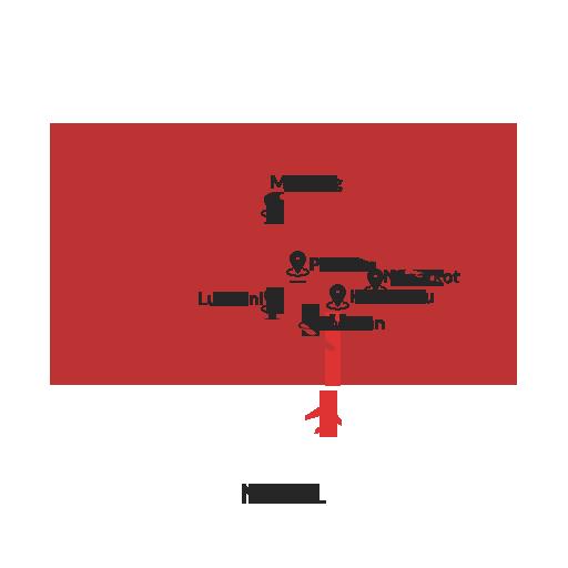 Spiritual Tour of Nepal