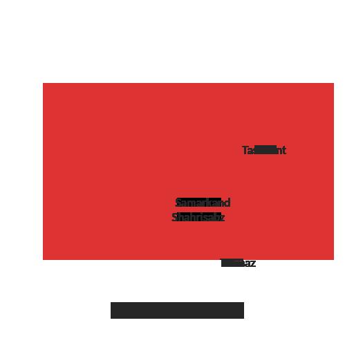 uzbekistan map outline